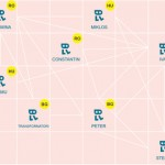 Urban Report - platforma