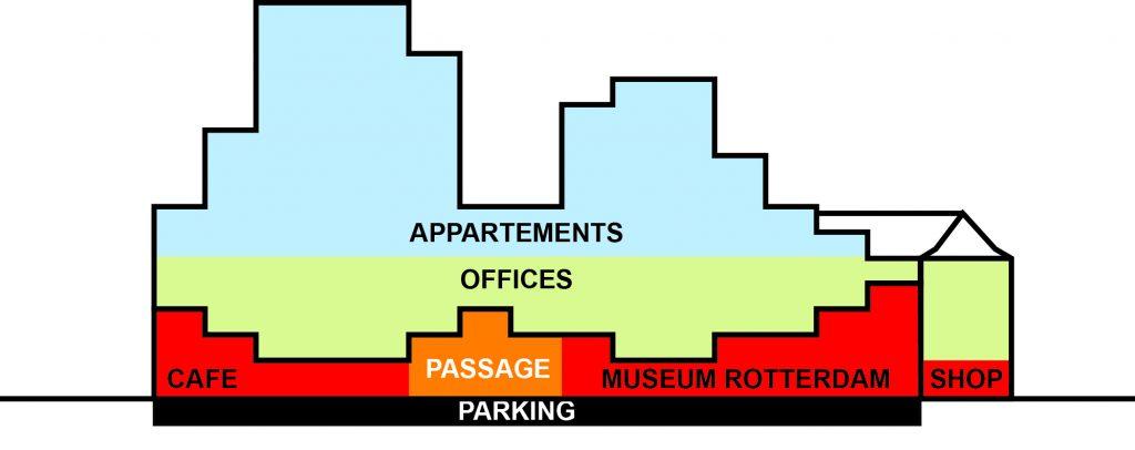 timmerhuis_diagram-oma