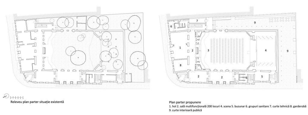plan_parter