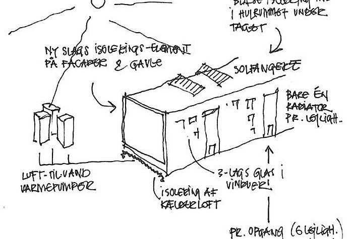 prinsipp-energilosning