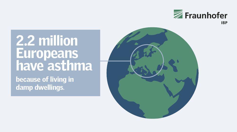 2-2-europeans-asthma